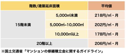 スクリーンショット 2020-01-16 15.01.10