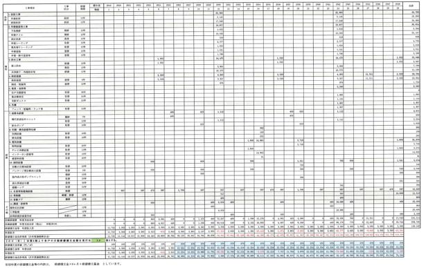 長期修繕計画書_sample